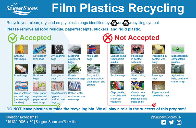 Accepted and not accepted film plastics